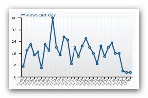 statistiche di lettura